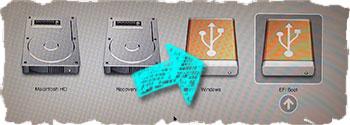 Менеджер загрузки MacBook