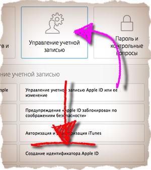 Управление аккаунтом Apple ID