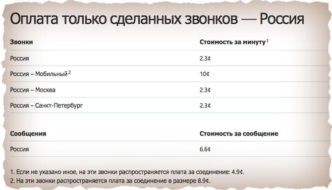 Тарифы Skype для звонков в Россию