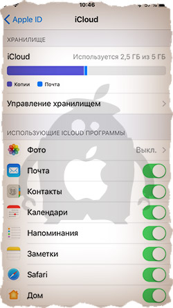 Хранилище iCloud переполнено
