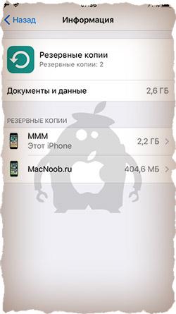 Резервные копии iPhone