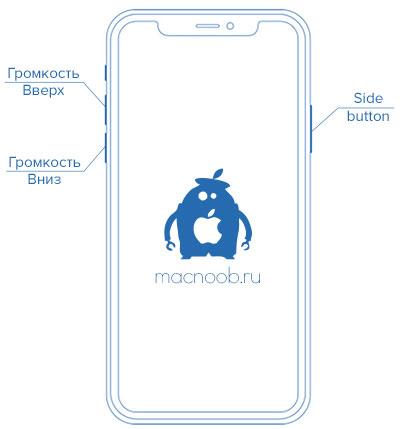 Режим DFU на iPhone