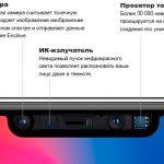 Уронил iPhone X — теперь «Функция Face ID недоступна…» [Решение]