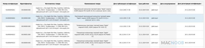заявка Apple в Евразийскую Экономическую Комиссию
