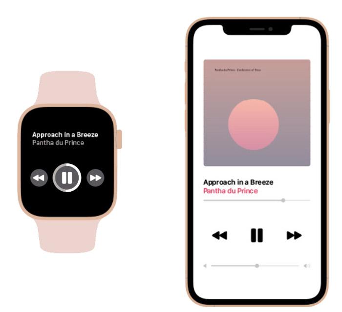 Управление музыкой на Apple Watch