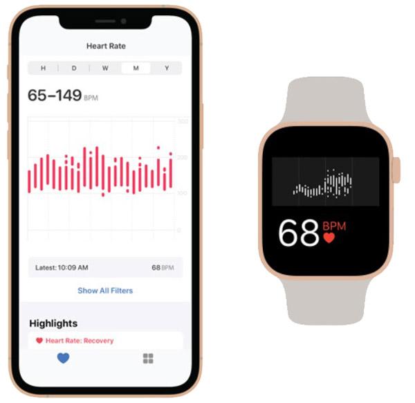 Измерить пульс Apple Watch