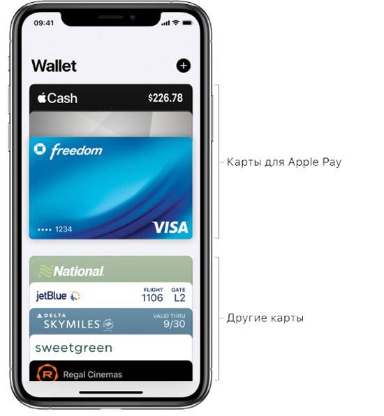 Карты для Wallet на iPhone