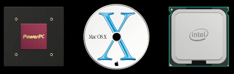 процессоры в продукции Apple