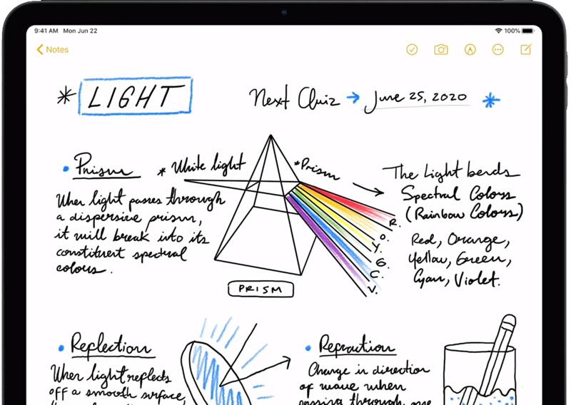 Заметки с Apple Pencil