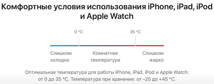 Температурный диапазон работы Iphone