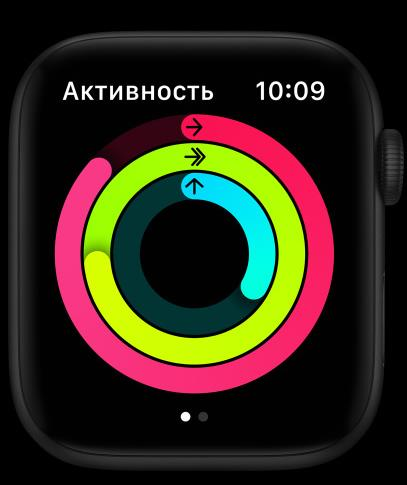 Кольца активности