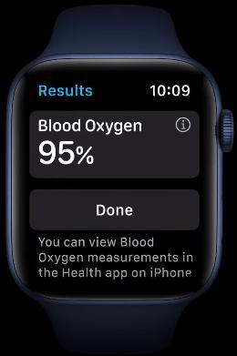 Уровень кислорода в крови