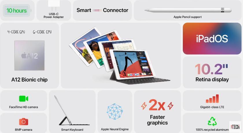 Планшет iPad 8 и iPadOS