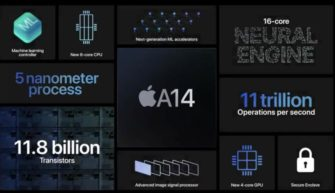 Apple Event 15 сентября