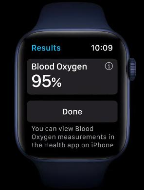Насыщенность крови кислородом