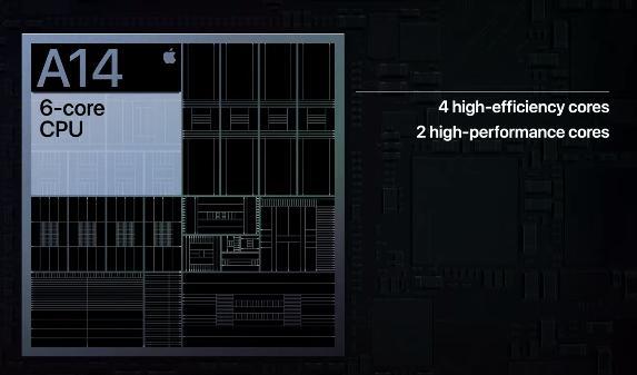 Процессор A14 Bionic