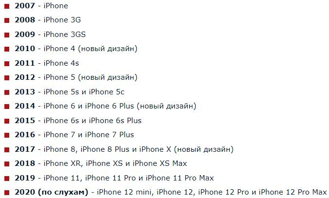 Вся линейка iPhone