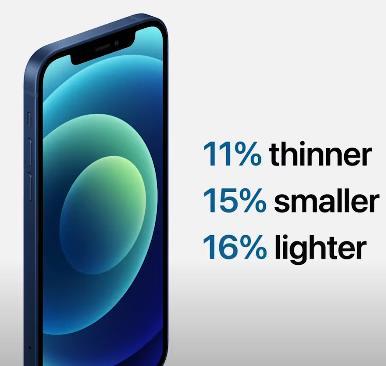 Дизайн нового iPhone 12