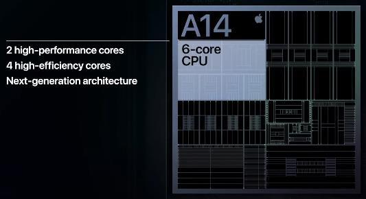 Новый чип A14