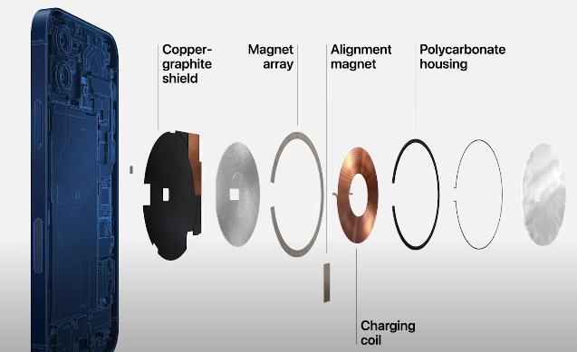 MagSafe магниты