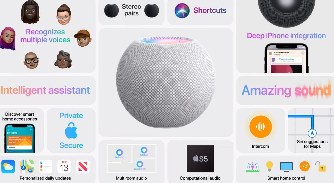 Обзор HomePod mini