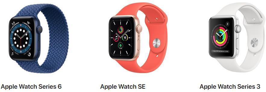 Обзор Apple Watch SE (2020)