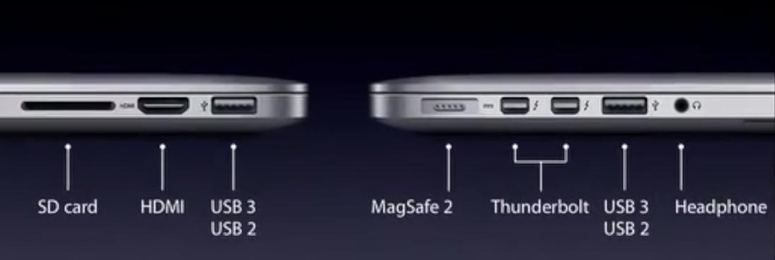 интерфейс MagSafe 2