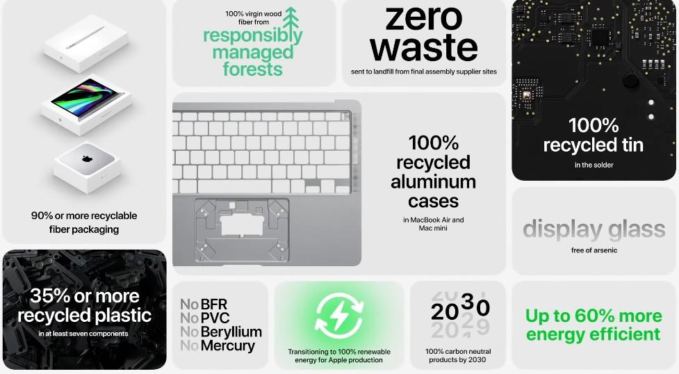 Мак из переработанного алюминия