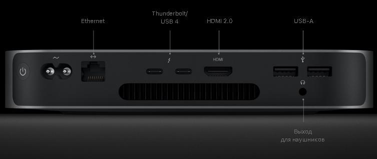 Интерфейсы Mac mini
