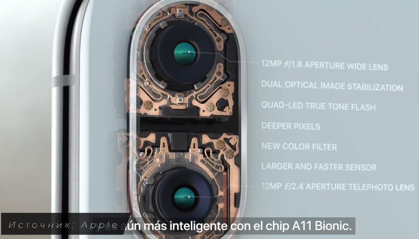 Оптическая стабилизация на iPhone 11 Pro Max