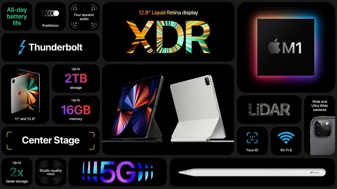 iPad Pro 2021 на чипе M1