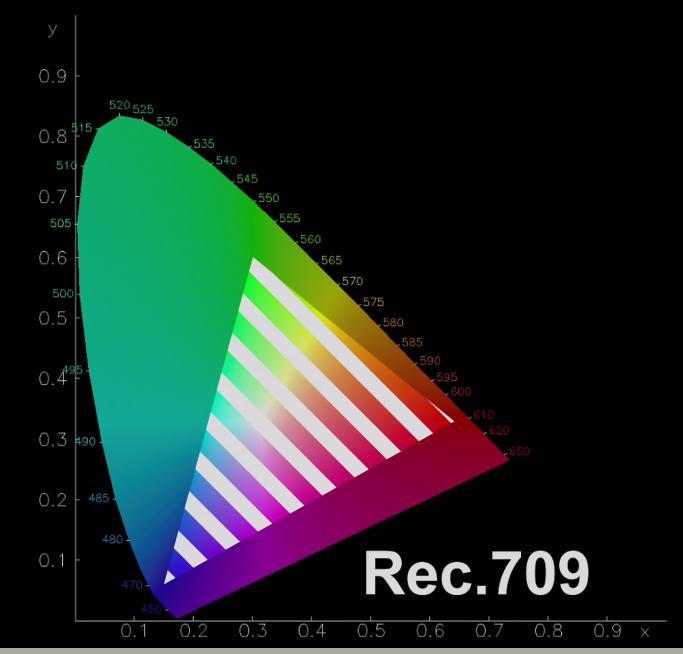 Цветовое пространство Rec.709