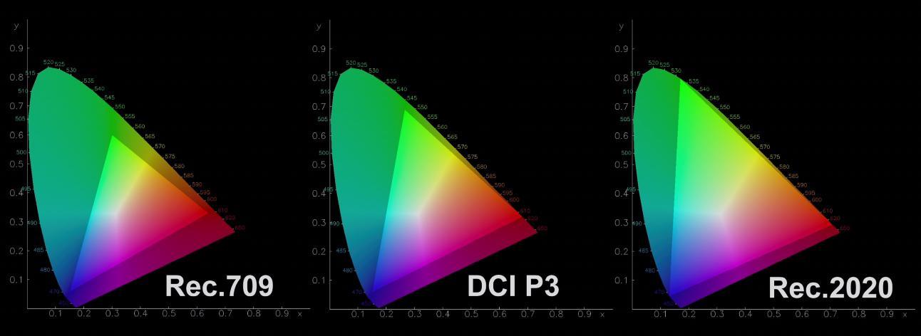 Цветопередача HDR