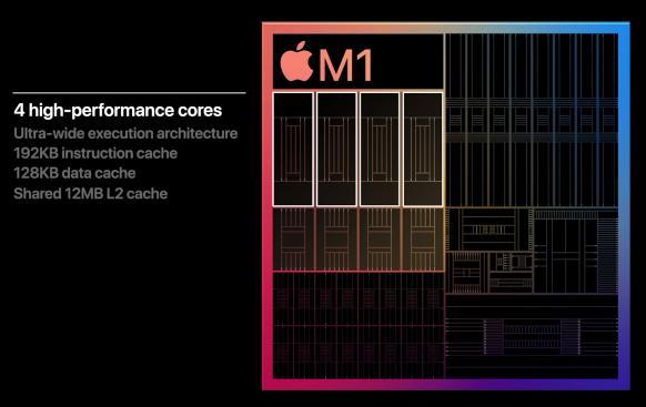 Центральный процессор в чипе M1