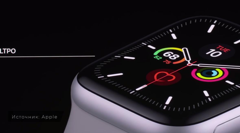 LTPO матрица Apple Watch