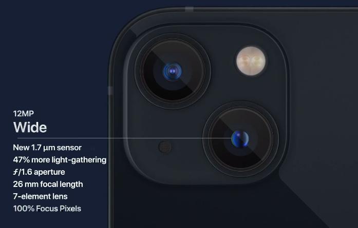 Камера iPhone 13 и mini
