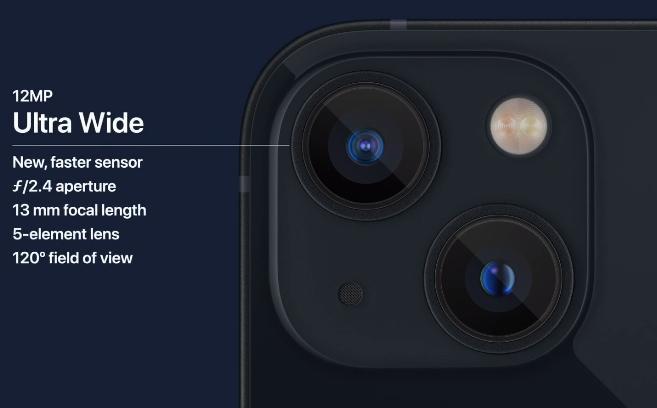Ультраширик iPhone 13